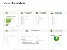 Market Size Analysis Hospital Administration Ppt Inspiration Visuals