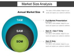 Market Size Analysis Ppt Inspiration