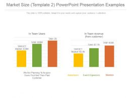 Market Size And Customer Revenue Analysis Powerpoint Presentation Examples