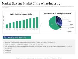 Market Size And Market Share Of The Industry Investment Pitch Raise Funds Financial Market Ppt Good