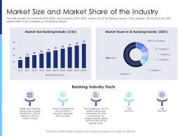 Market Size And Market Share Of The Industry Raise Funds After Market Investment Ppt Portfolio Pictures
