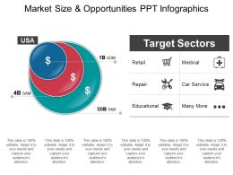 Market Size And Opportunities Ppt Infographics