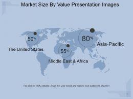Market Size By Value Presentation Images