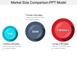 Market Size Comparison Ppt Model