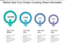 market_size_four_circles_covering_share_information_Slide01