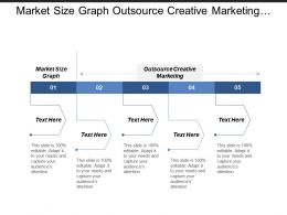 Market Size Graph Outsource Creative Marketing Marketing Intelligence Tools Cpb