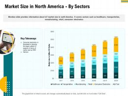 Market Size In North America By Sectors M2955 Ppt Powerpoint Presentation Infographics Outfit