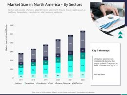 Market Size In North America By Sectors M3305 Ppt Powerpoint Presentation Model Portfolio