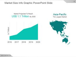 Market Size Info Graphic Powerpoint Slide