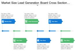 Market Size Lead Generation Board Cross Section Buyers