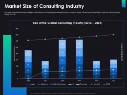 Market Size Of Consulting Industry Consulting Ppt Microsoft