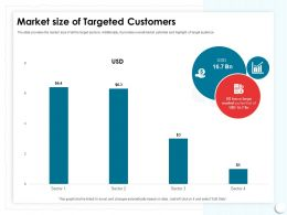 Market Size Of Targeted Customers Has Large Ppt Powerpoint Presentation Outline Show