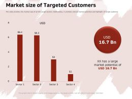 Market Size Of Targeted Customers Potential Ppt Powerpoint Presentation Icon Designs