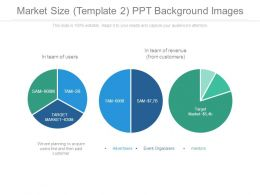 Market Size Template2 Ppt Background Images