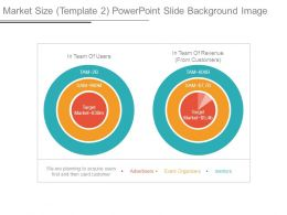 Market Size Template 2 Powerpoint Slide Background Image