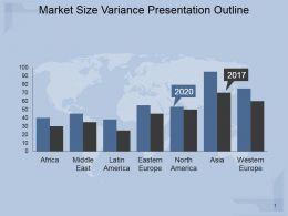 Market Size Variance Presentation Outline