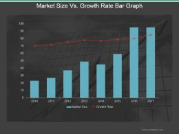 Market Size Vs Growth Rate Bar Graph Powerpoint Slide Images