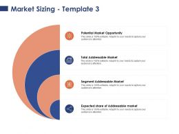 Market Sizing Addressable Market Ppt Powerpoint Presentation Outline Guidelines