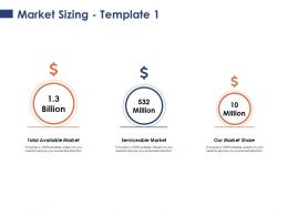 Market Sizing Finance Growth Ppt Powerpoint Presentation Outline Aids