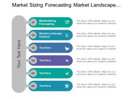 Market Sizing Forecasting Market Landscape Analysis Trends Analysis