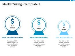 Market Sizing Ppt Layouts Clipart