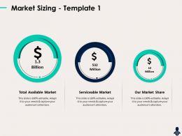 Market Sizing Template 1 Million Billion Ppt Powerpoint Presentation Designs