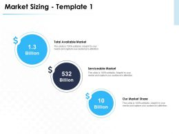 Market Sizing Template Serviceable Ppt Powerpoint Presentation Slides