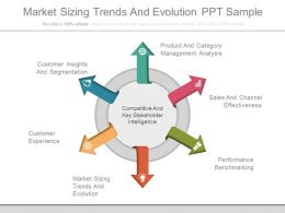 Market Sizing Trends And Evolution Ppt Sample