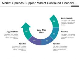 Market Spreads Supplier Market Continued Financial Viability Niche Marketing