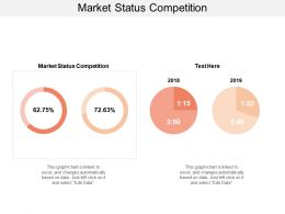 Market Status Competition Ppt Powerpoint Presentation Outline Graphics Tutorials Cpb