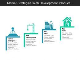 Market Strategies Web Development Product Analysis Retail Management Cpb