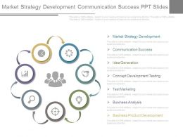 Market Strategy Development Communication Success Ppt Slides