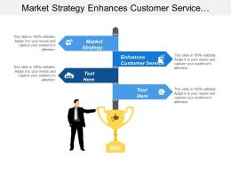 Market Strategy Enhances Customer Service Education Development Committee