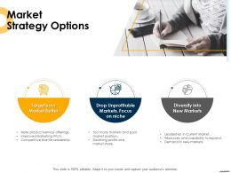 Market Strategy Options Ppt Powerpoint Presentation Infographic Template Portrait