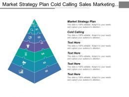 Market Strategy Plan Cold Calling Sales Marketing Plans