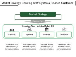Market Strategy Showing Staff Systems Finance Customer