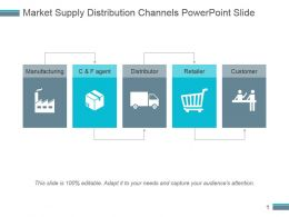 Market Supply Distribution Channels Powerpoint Slide