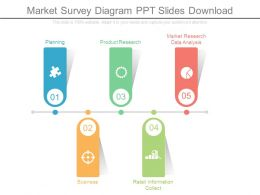 Market Survey Diagram Ppt Slides Download