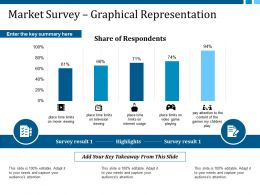 Market Survey Graphical Representation Ppt Gallery Clipart Images