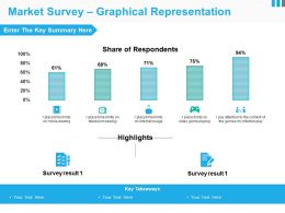 Market Survey Graphical Representation Ppt Model