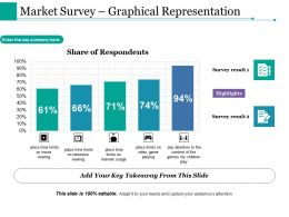 Market Survey Graphical Representation Ppt Styles Images