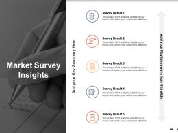 Market Survey Insights Agenda Ppt Powerpoint Presentation Show Design Ideas