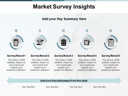 Market Survey Insights Checklist Ppt Powerpoint Presentation Gallery Graphic Images