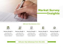 Market Survey Insights Key Summary Ppt Powerpoint Presentation Infographic Template Design Inspiration