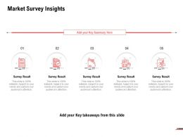 Market Survey Insights Marketing Planning Ppt Powerpoint Presentation Styles Files