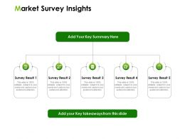 Market Survey Insights Ppt Powerpoint Presentation Designs