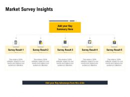 Market Survey Insights Ppt Powerpoint Presentation File Background Image