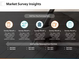 Market Survey Insights Ppt Powerpoint Presentation File Graphic Images