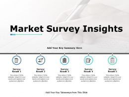 Market Survey Insights Ppt Powerpoint Presentation Gallery Background Designs