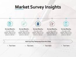 Market Survey Insights Ppt Powerpoint Presentation Gallery Design Inspiration